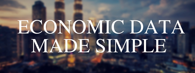 Economic data made simple
